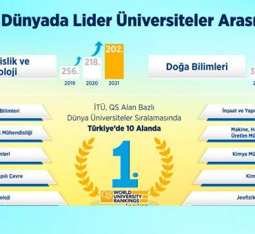 ITU IS 1st IN TURKEY